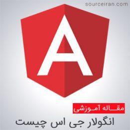 Angularjs application