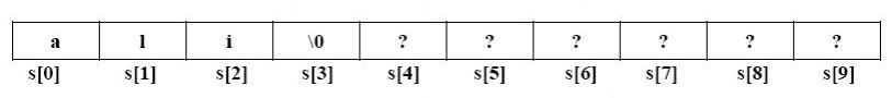 رشته ها در زبان C