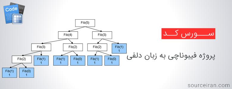 سورس پروژه فیبوناچی به زبان دلفی