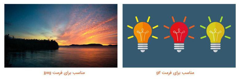 فرمت تصویر GIF برای وبسایت