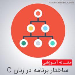 Program structure in C language