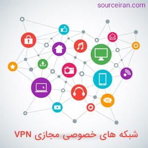 شبکه های خصوصی مجازی VPN