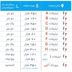تعرفه تبلیغات در سورس ایران