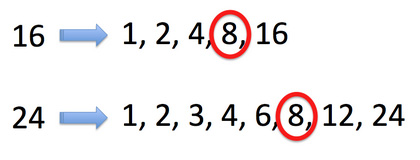 بزرگترین مقسوم علیه مشترک دو عدد